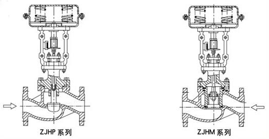气动调节阀结构图